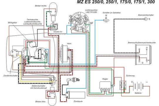 Großzügig 1980 Furt Pinto Schaltplan Zeitgenössisch - Elektrische ...